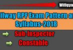 Railway RPF Exam Pattern and Syllabus Constable and Sub-Inspectors |2018|