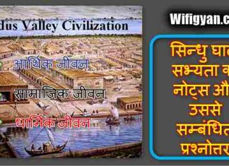 Indus Valley Civilization Notes